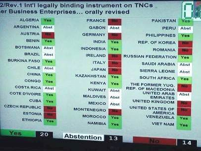 HRC26-vote-on-TNCs-and-HR